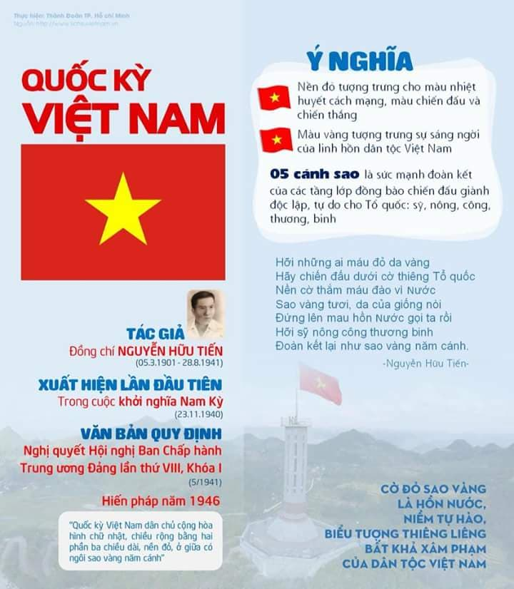 Y nghia Quoc ky VN